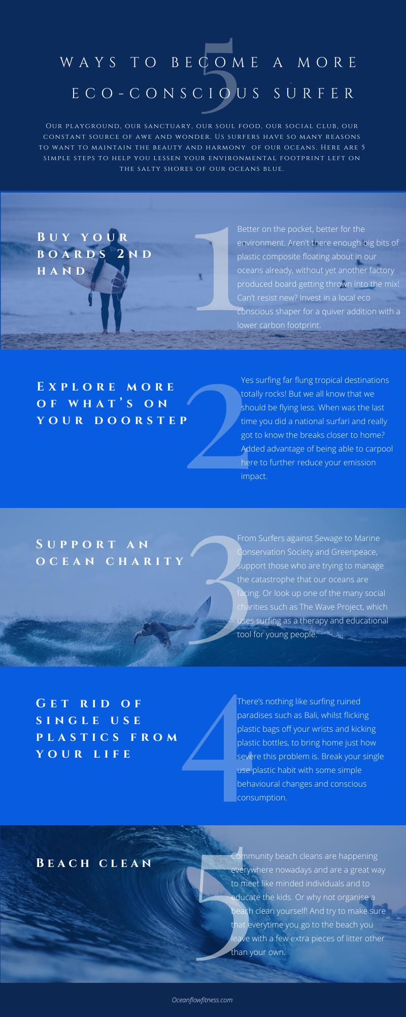 Eco-conscious-surfer